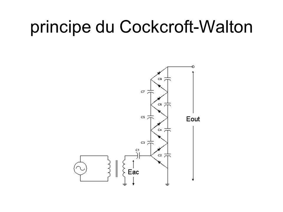 principe du Cockcroft-Walton