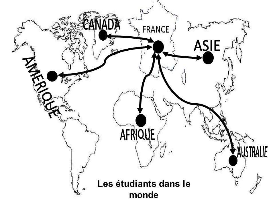 Les étudiants dans le monde