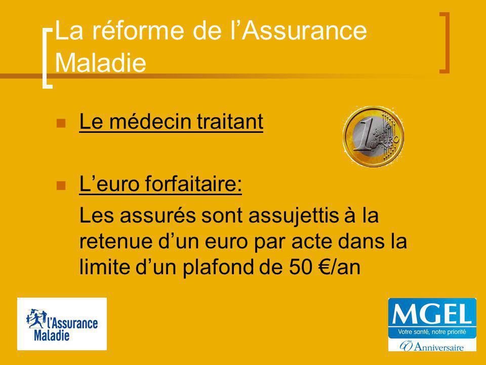 Le médecin traitant Leuro forfaitaire: Les assurés sont assujettis à la retenue dun euro par acte dans la limite dun plafond de 50 /an