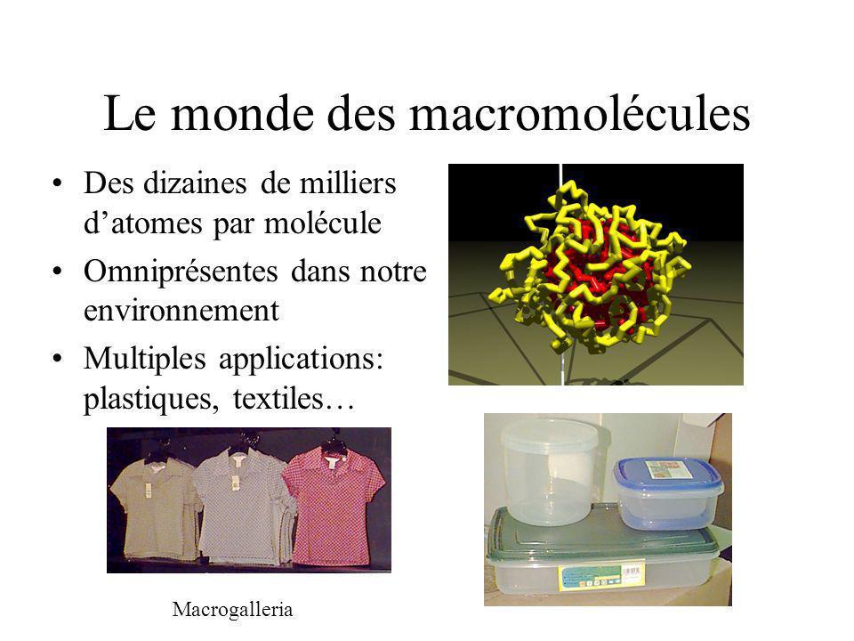 Le monde des macromolécules Des dizaines de milliers datomes par molécule Omniprésentes dans notre environnement Multiples applications: plastiques, textiles… Macrogalleria