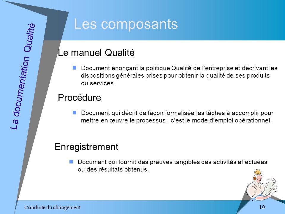 Conduite du changement 10 Les composants Le manuel Qualité Document énonçant la politique Qualité de lentreprise et décrivant les dispositions générales prises pour obtenir la qualité de ses produits ou services.