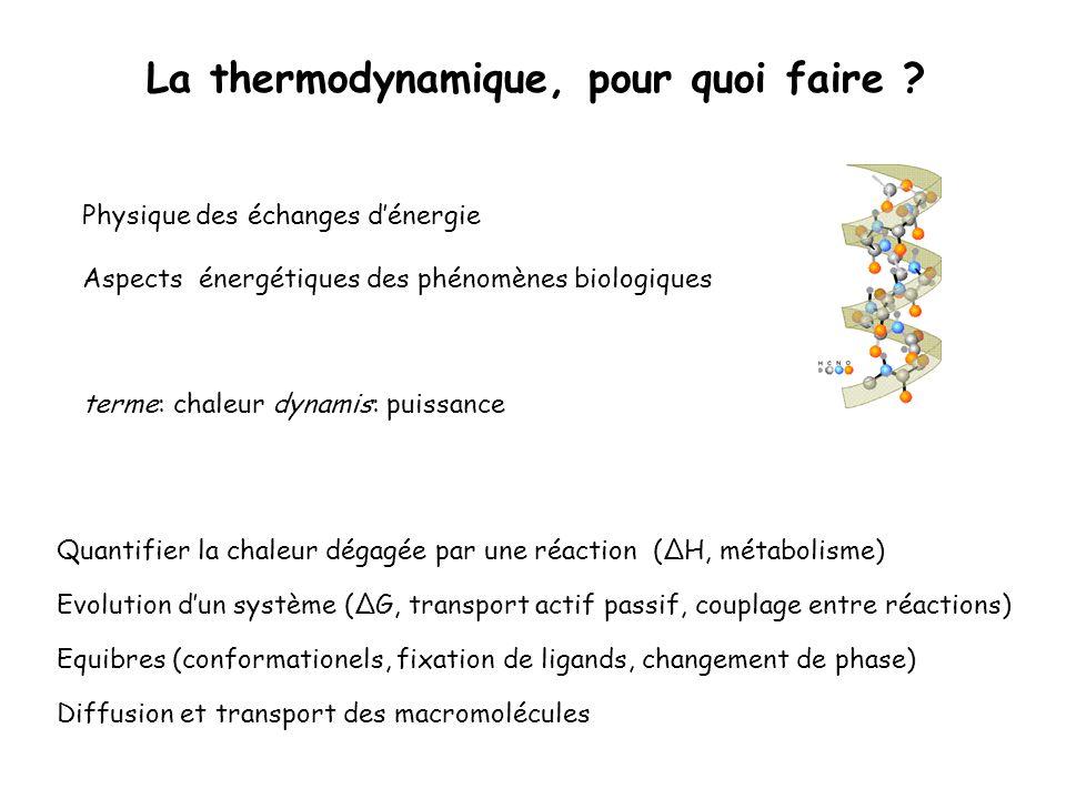 Quantifier la chaleur dégagée par une réaction (ΔH, métabolisme) Evolution dun système (ΔG, transport actif passif, couplage entre réactions) Equibres
