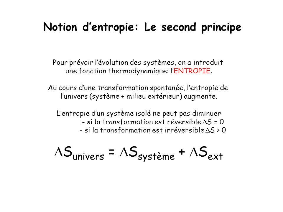 Notion dentropie: Le second principe Pour prévoir lévolution des systèmes, on a introduit une fonction thermodynamique: lENTROPIE. Au cours dune trans