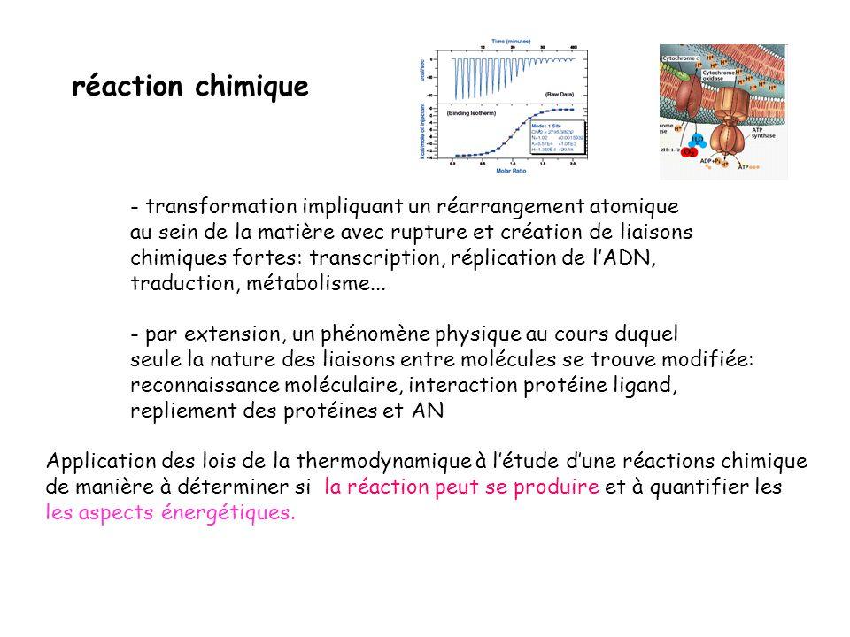 - transformation impliquant un réarrangement atomique au sein de la matière avec rupture et création de liaisons chimiques fortes: transcription, répl