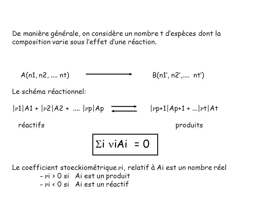 De manière générale, on considère un nombre t despèces dont la composition varie sous leffet dune réaction. A(n1, n2,.... nt) B(n1, n2,.... nt) Le sch