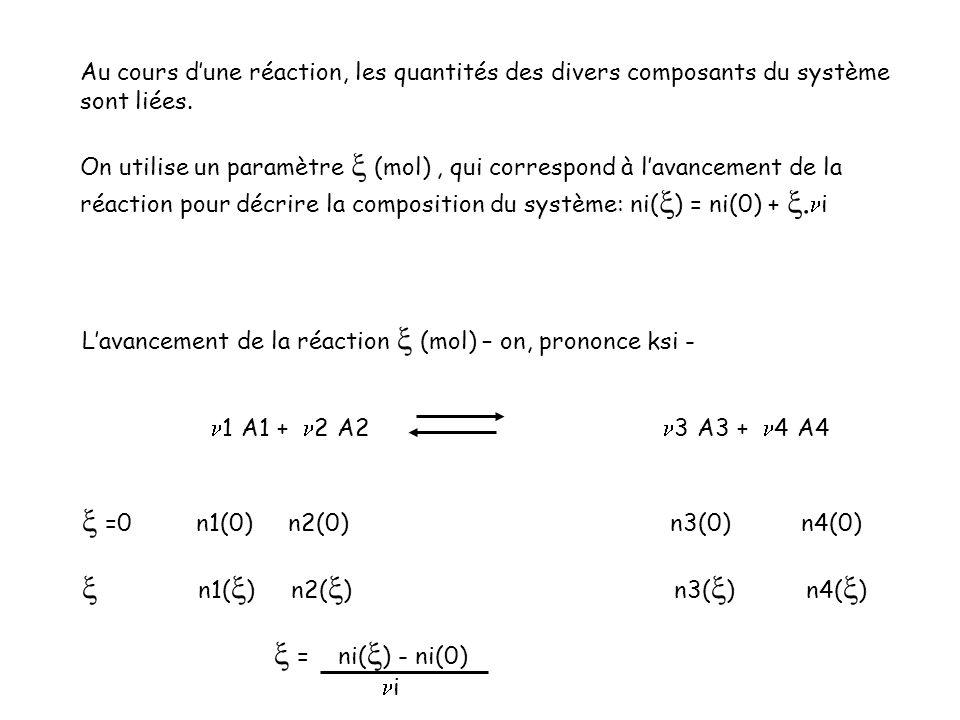 Lavancement de la réaction (mol) – on, prononce ksi - 1 A1 + 2 A2 3 A3 + 4 A4 =0 n1(0) n2(0) n3(0) n4(0) n1( ) n2( ) n3( ) n4( ) = ni( ) - ni(0) i Au