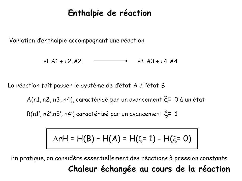 Variation denthalpie accompagnant une réaction En pratique, on considère essentiellement des réactions à pression constante La réaction fait passer le