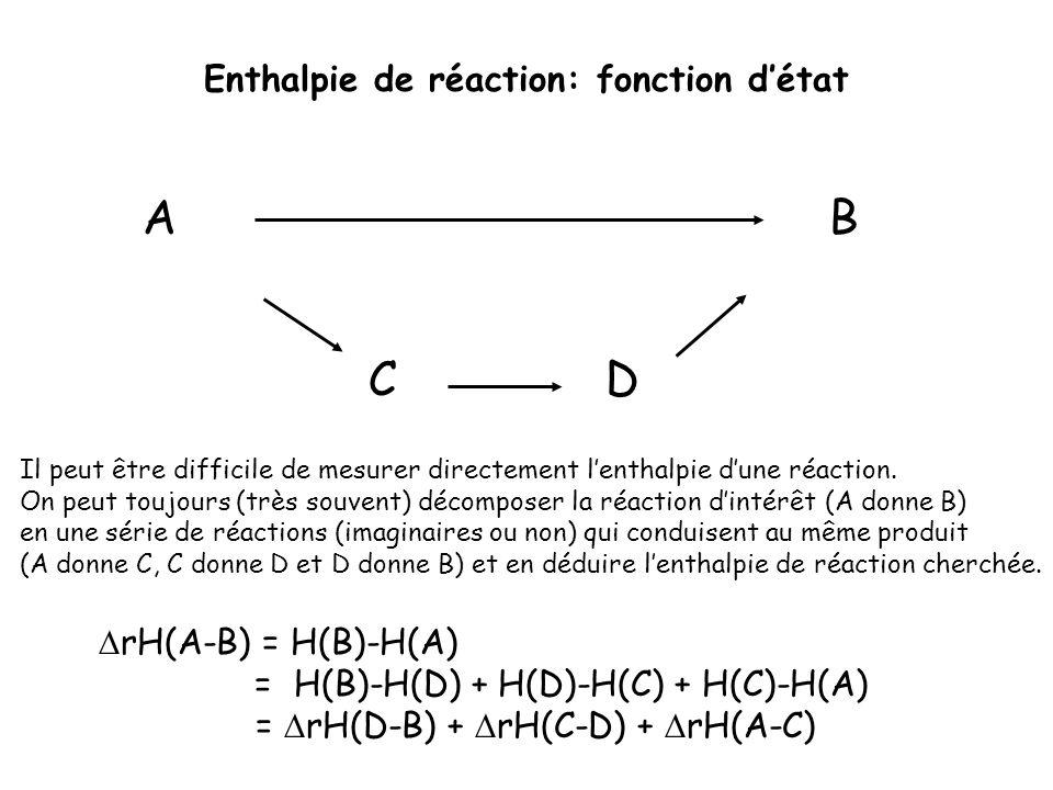 Enthalpie de réaction: fonction détat A C B D Il peut être difficile de mesurer directement lenthalpie dune réaction. On peut toujours (très souvent)