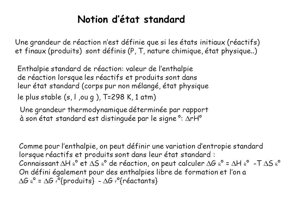 Une grandeur de réaction nest définie que si les états initiaux (réactifs) et finaux (produits) sont définis (P, T, nature chimique, état physique..)
