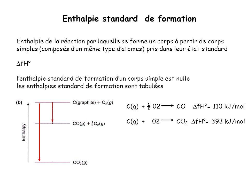 Enthalpie standard de formation Enthalpie de la réaction par laquelle se forme un corps à partir de corps simples (composés dun même type datomes) pri