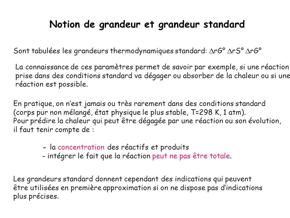 Sont tabulées les grandeurs thermodynamiques standard: rG° rS° rG° Notion de grandeur et grandeur standard Les grandeurs standard donnent cependant de