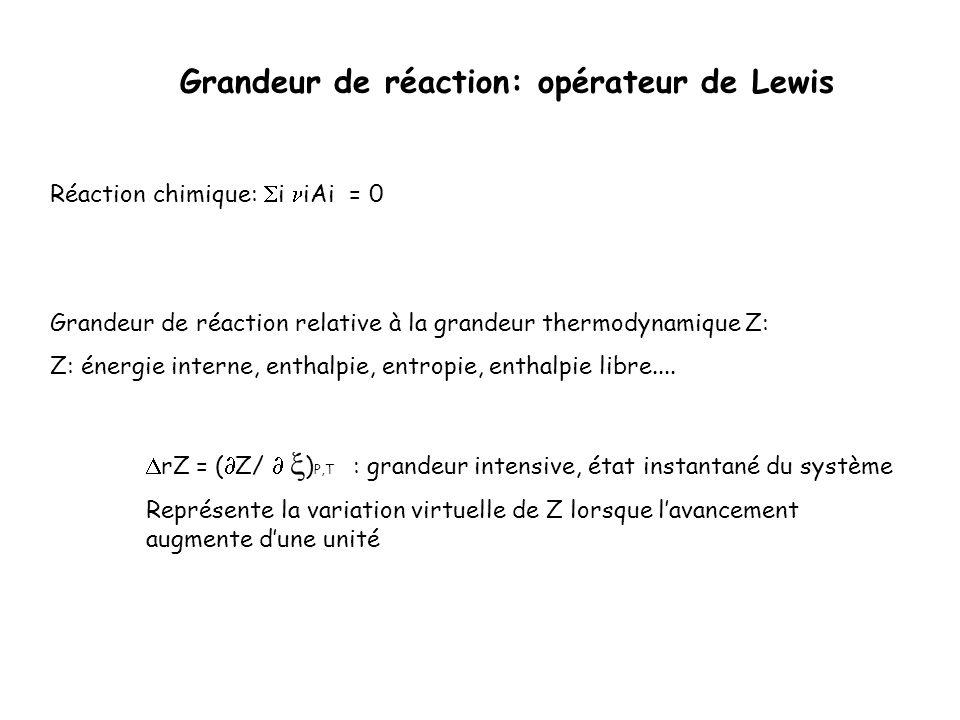 Grandeur de réaction: opérateur de Lewis Réaction chimique: i iAi = 0 Grandeur de réaction relative à la grandeur thermodynamique Z: Z: énergie intern