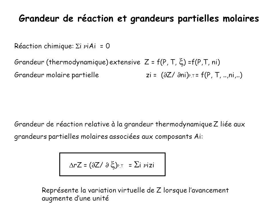 Grandeur de réaction et grandeurs partielles molaires Réaction chimique: i iAi = 0 Grandeur (thermodynamique) extensive Z = f(P, T, ) =f(P,T, ni) Gran