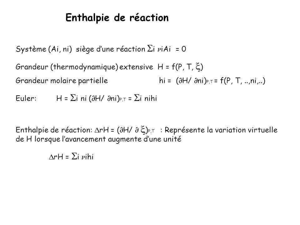 Système (Ai, ni) siège dune réaction i iAi = 0 Grandeur (thermodynamique) extensive H = f(P, T, ) Grandeur molaire partielle hi = ( H/ ni) P,T = f(P,