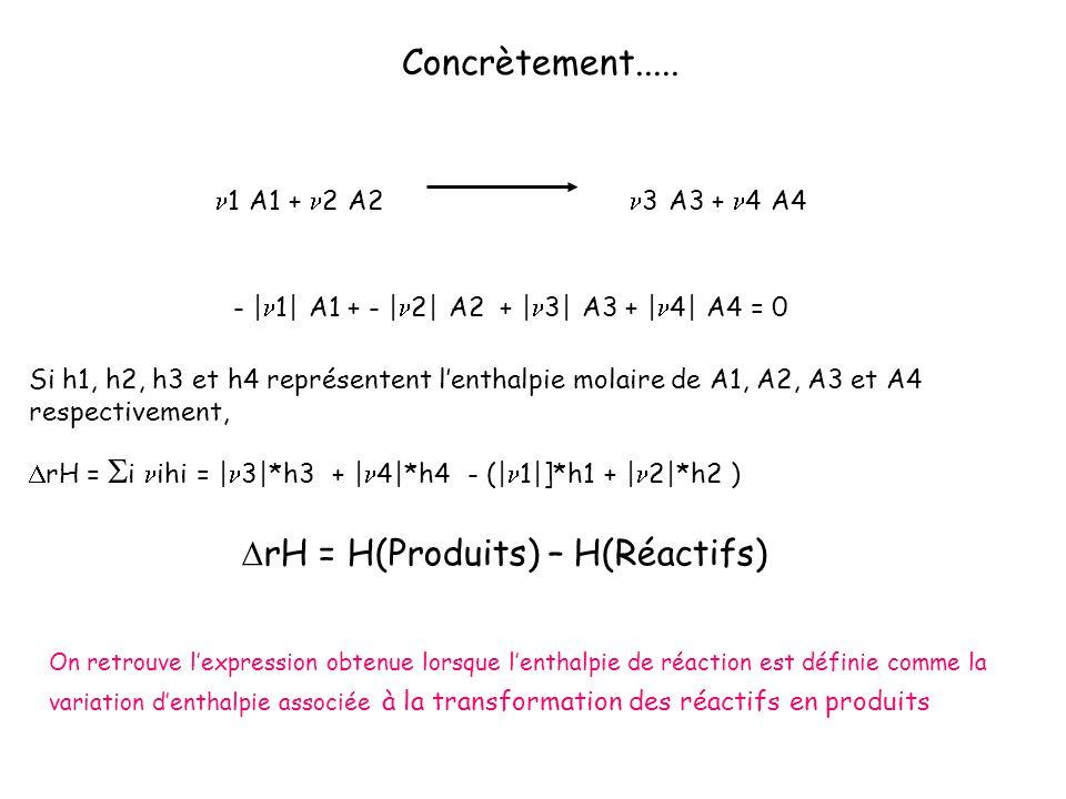 1 A1 + 2 A2 3 A3 + 4 A4 - | 1| A1 + - | 2| A2 + | 3| A3 + | 4| A4 = 0 Si h1, h2, h3 et h4 représentent lenthalpie molaire de A1, A2, A3 et A4 respecti