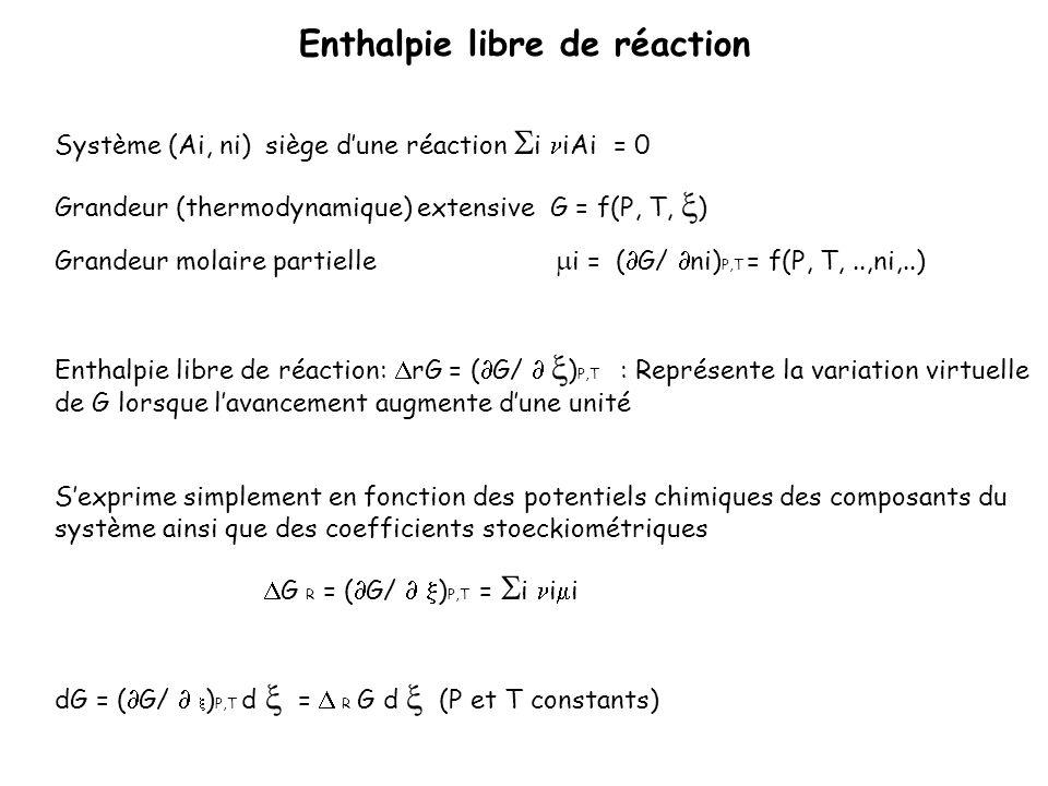 Enthalpie libre de réaction Système (Ai, ni) siège dune réaction i iAi = 0 Grandeur (thermodynamique) extensive G = f(P, T, ) Grandeur molaire partiel