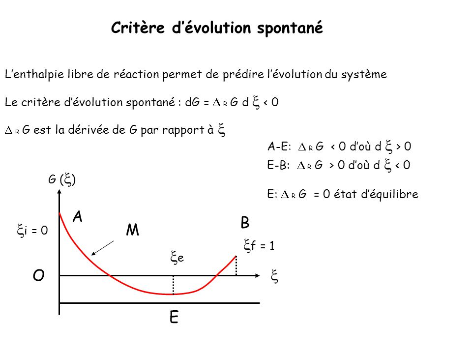 Critère dévolution spontané Lenthalpie libre de réaction permet de prédire lévolution du système Le critère dévolution spontané : dG = R G d < 0 R G e
