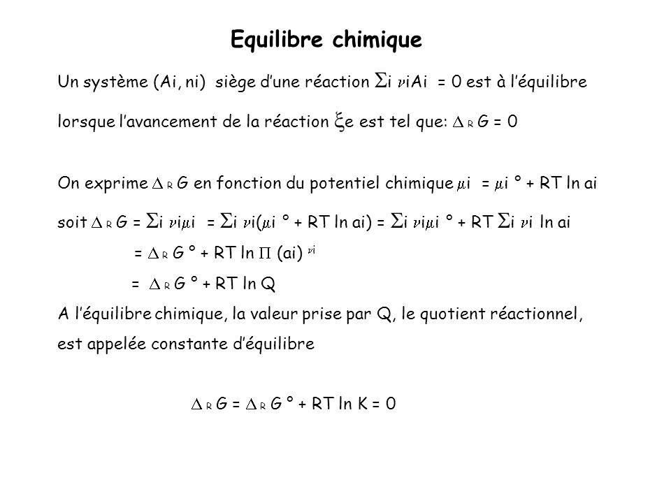 Equilibre chimique Un système (Ai, ni) siège dune réaction i iAi = 0 est à léquilibre lorsque lavancement de la réaction e est tel que: R G = 0 On exp