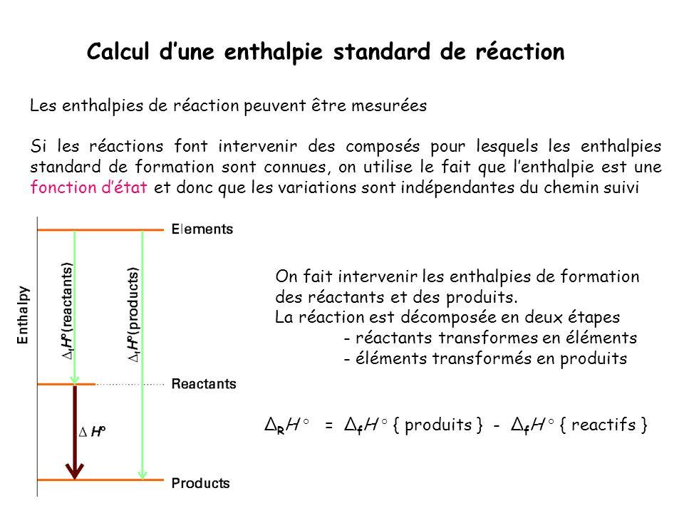 Calcul dune enthalpie standard de réaction Les enthalpies de réaction peuvent être mesurées Si les réactions font intervenir des composés pour lesquel