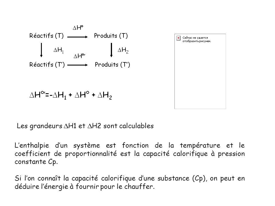 Lenthalpie dun système est fonction de la température et le coefficient de proportionnalité est la capacité calorifique à pression constante Cp. Si lo