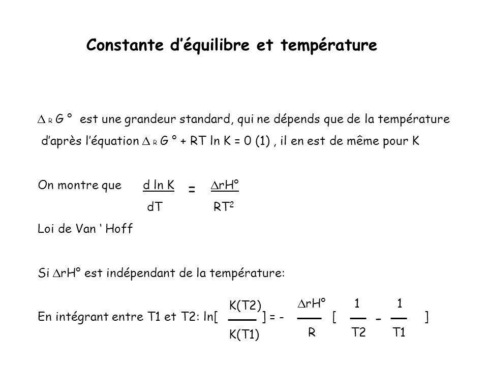 R G ° est une grandeur standard, qui ne dépends que de la température daprès léquation R G ° + RT ln K = 0 (1), il en est de même pour K On montre que