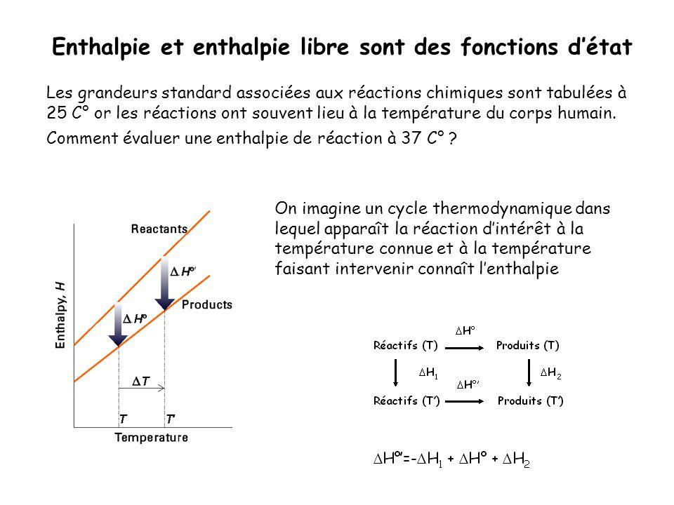 Enthalpie et enthalpie libre sont des fonctions détat Les grandeurs standard associées aux réactions chimiques sont tabulées à 25 C° or les réactions