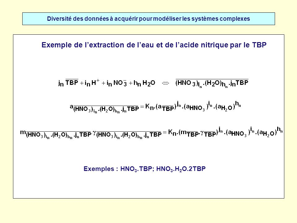 Diversité des données à acquérir pour modéliser les systèmes complexes Exemple de lextraction de leau et de lacide nitrique par le TBP Exemples : HNO