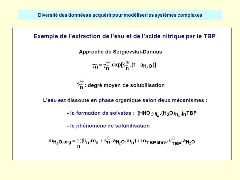 Diversité des données à acquérir pour modéliser les systèmes complexes Exemple de lextraction de leau et de lacide nitrique par le TBP Approche de Ser