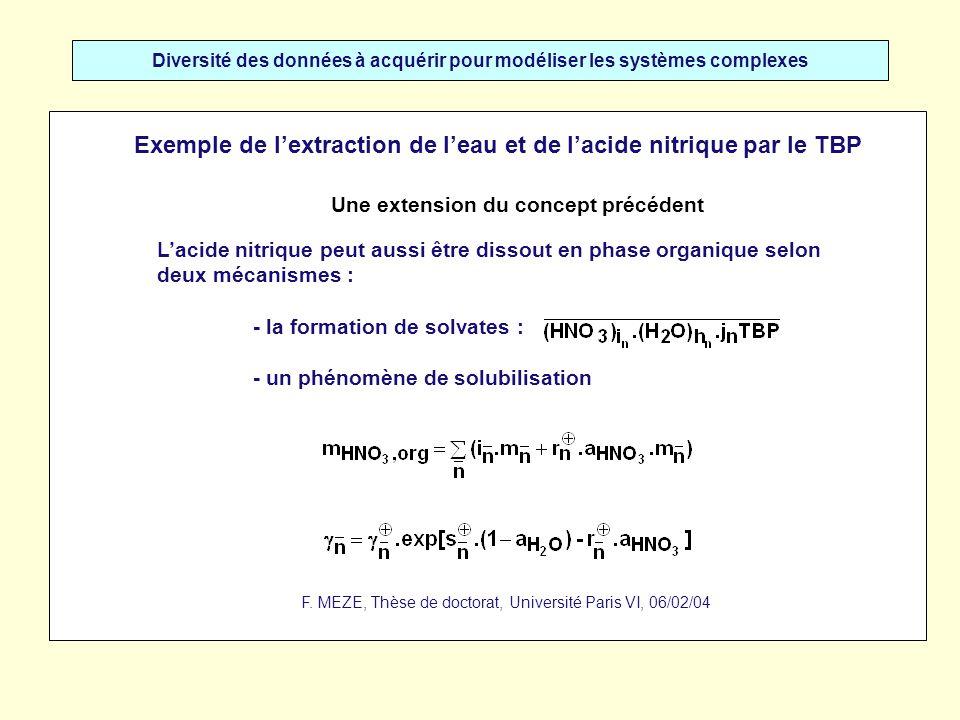 Diversité des données à acquérir pour modéliser les systèmes complexes Exemple de lextraction de leau et de lacide nitrique par le TBP Une extension d