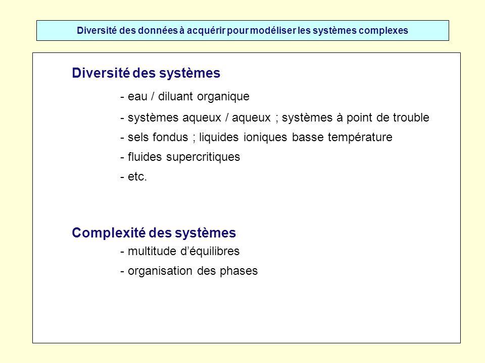 Diversité des données à acquérir pour modéliser les systèmes complexes Diversité des systèmes - eau / diluant organique - systèmes aqueux / aqueux ; s