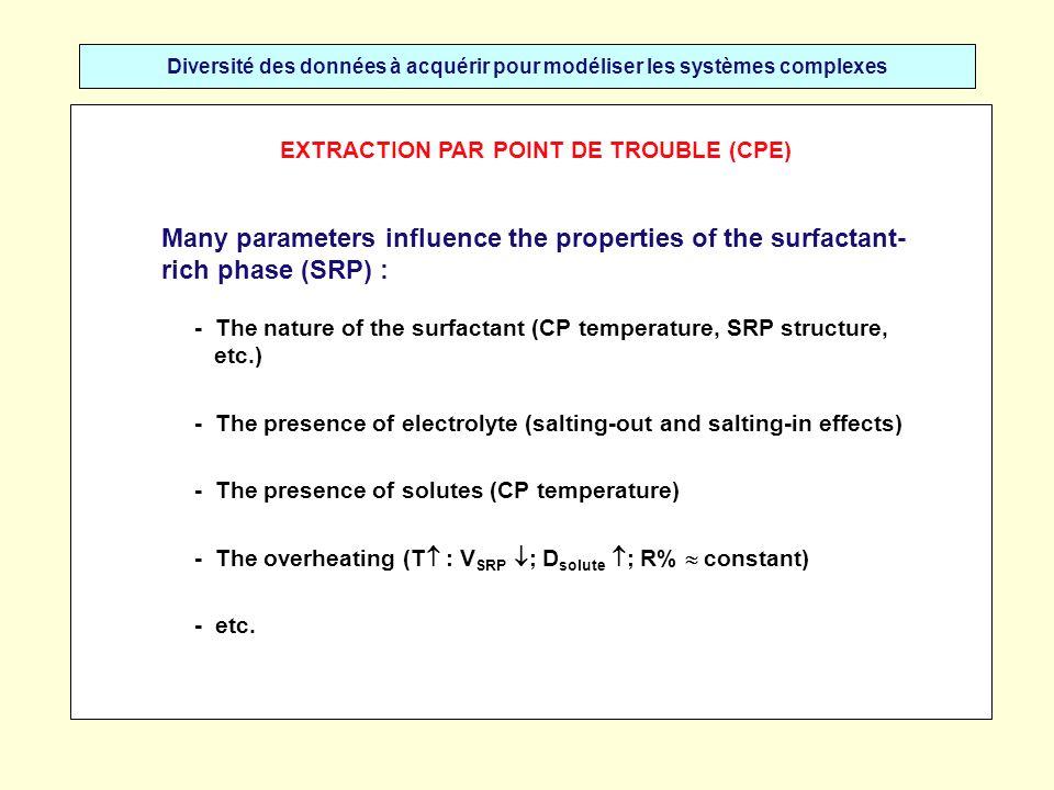 Diversité des données à acquérir pour modéliser les systèmes complexes Many parameters influence the properties of the surfactant- rich phase (SRP) :