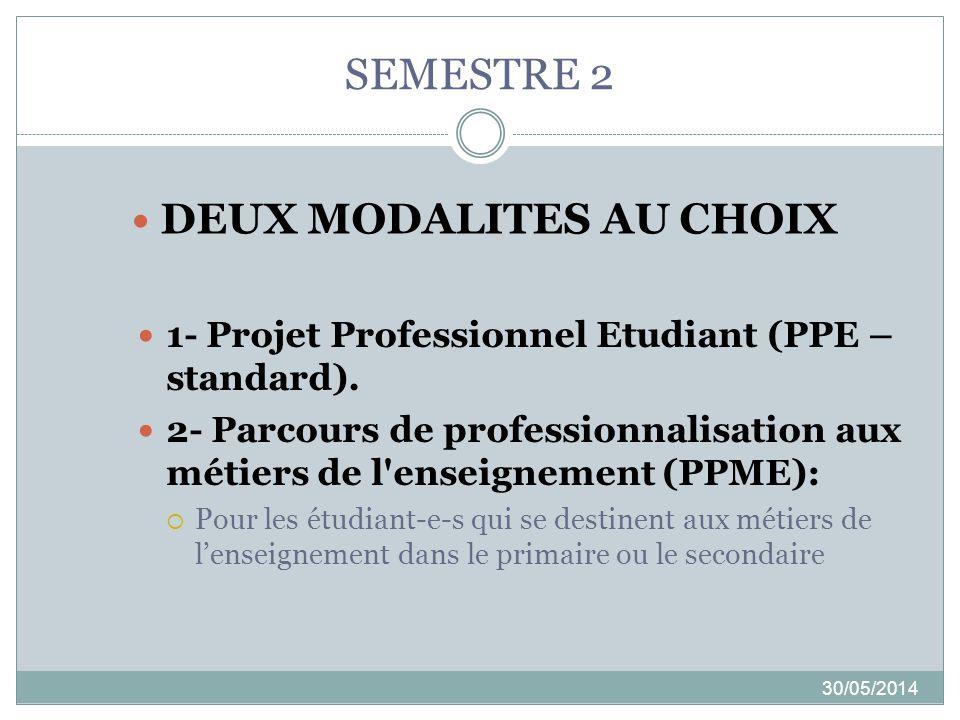 SEMESTRE 2 30/05/2014 1- Projet Professionnel Etudiant (PPE – standard). 2- Parcours de professionnalisation aux métiers de l'enseignement (PPME): Pou