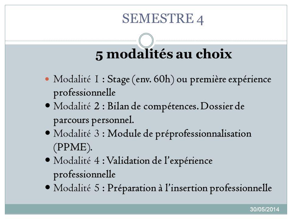 SEMESTRE 4 30/05/2014 5 modalités au choix Modalité 1 : Stage (env. 60h) ou première expérience professionnelle Modalité 2 : Bilan de compétences. Dos
