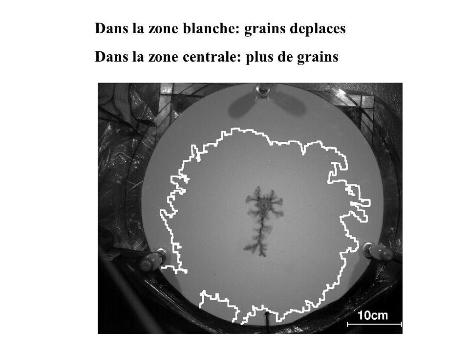 Dans la zone blanche: grains deplaces Dans la zone centrale: plus de grains