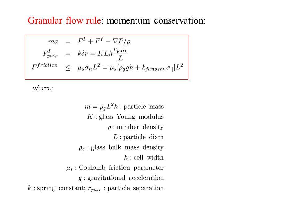 Granular flow rule: momentum conservation: where: