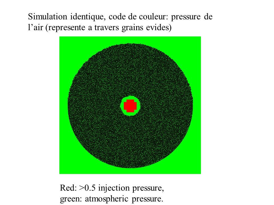 Simulation identique, code de couleur: pressure de lair (represente a travers grains evides) Red: >0.5 injection pressure, green: atmospheric pressure