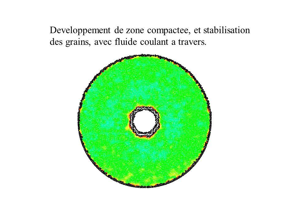 Developpement de zone compactee, et stabilisation des grains, avec fluide coulant a travers.
