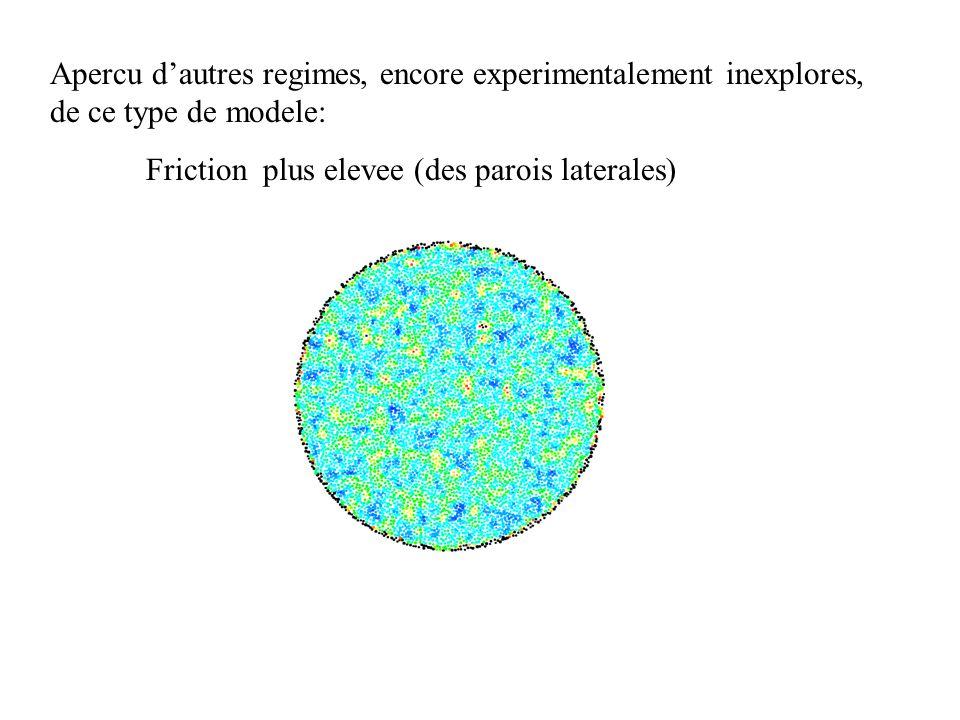 Friction plus elevee (des parois laterales) Apercu dautres regimes, encore experimentalement inexplores, de ce type de modele: