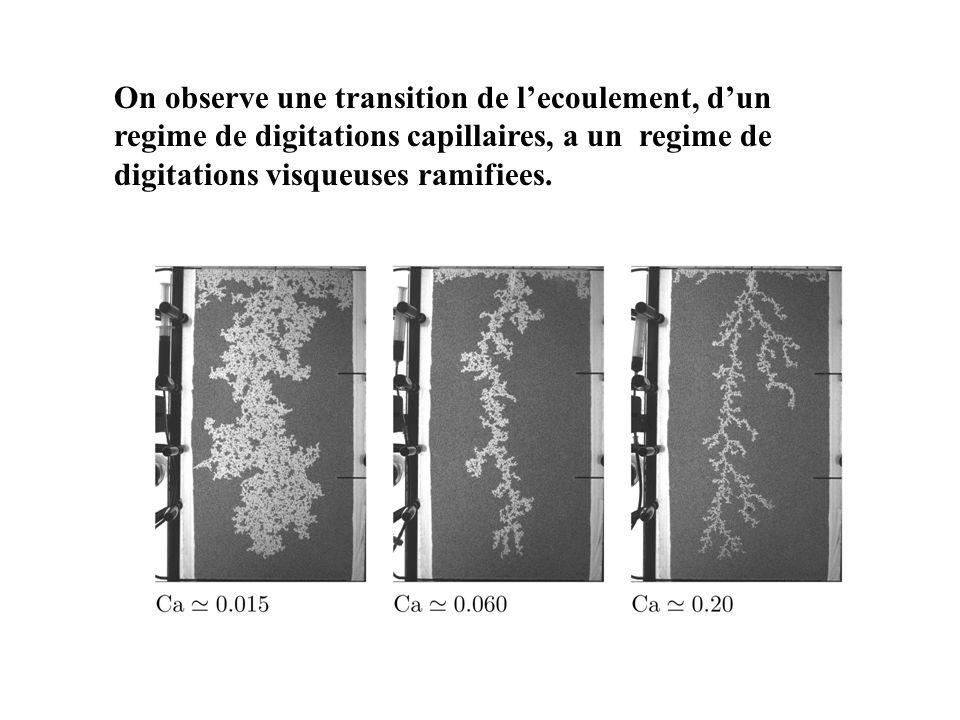 On observe une transition de lecoulement, dun regime de digitations capillaires, a un regime de digitations visqueuses ramifiees.