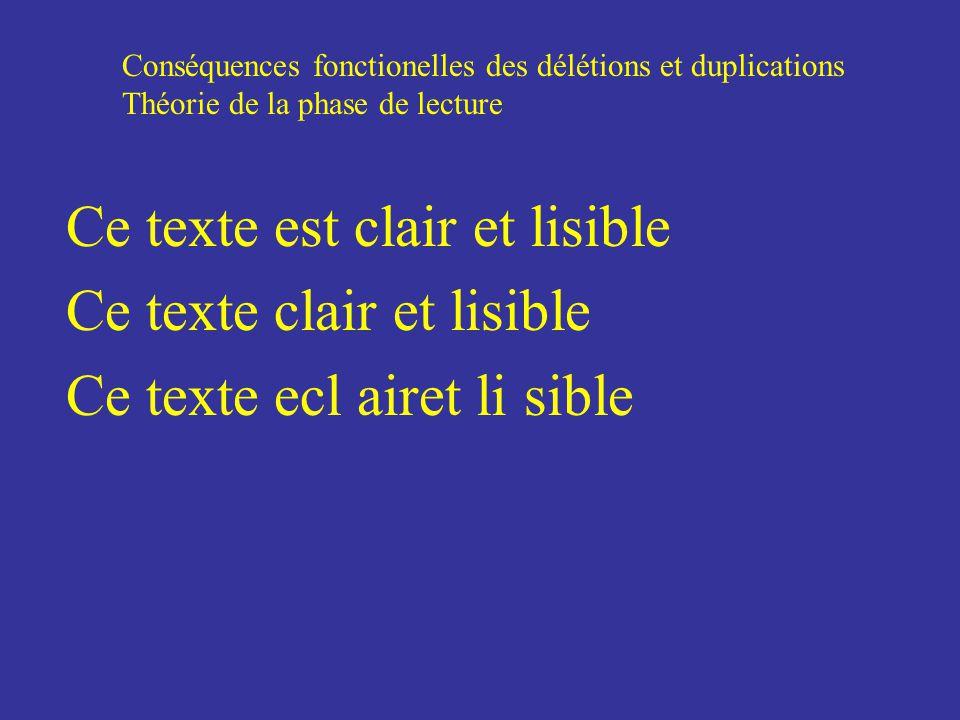 Ce texte est clair et lisible Ce texte clair et lisible Ce texte ecl airet li sible Conséquences fonctionelles des délétions et duplications Théorie d