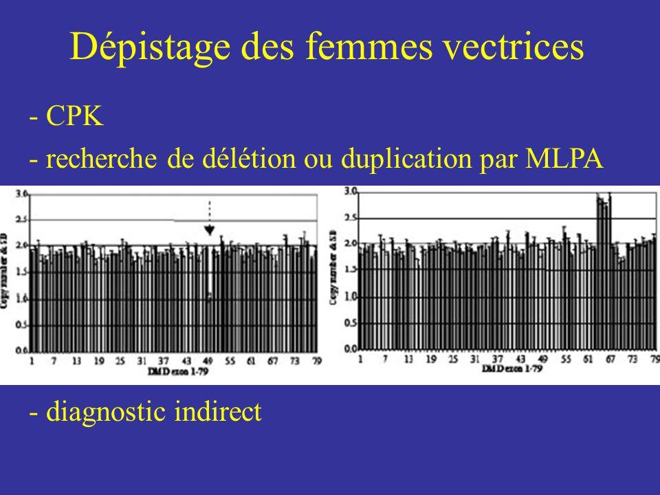 Dépistage des femmes vectrices - CPK - recherche de délétion ou duplication par MLPA - diagnostic indirect