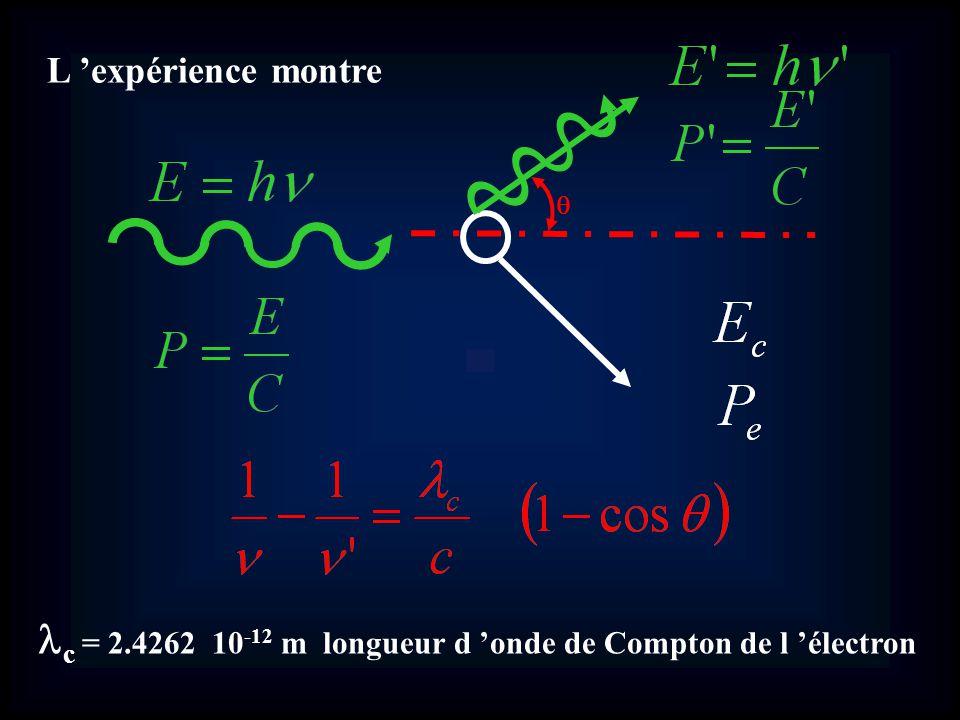 L expérience montre c = 2.4262 10 -12 m longueur d onde de Compton de l électron