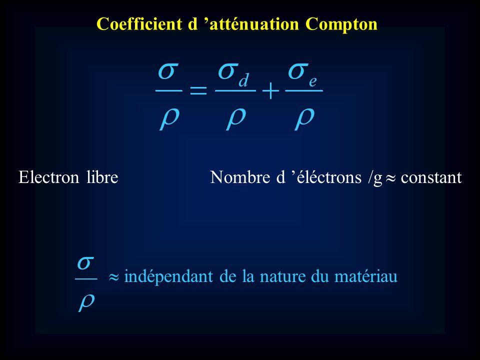 Coefficient d atténuation Compton Electron libreNombre d éléctrons /g constant indépendant de la nature du matériau