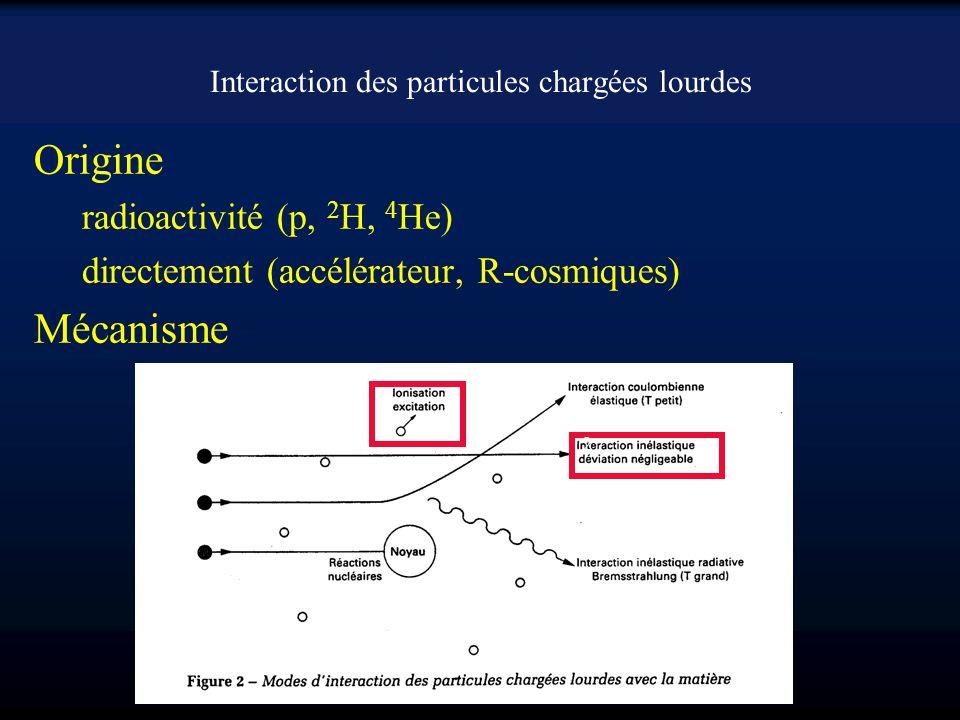 Origine radioactivité (p, 2 H, 4 He) directement (accélérateur, R-cosmiques) Mécanisme Interaction des particules chargées lourdes 2