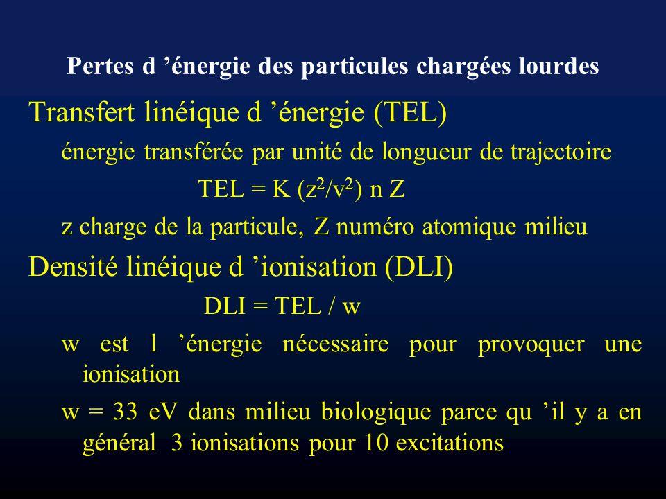 Pertes d énergie des particules chargées lourdes Transfert linéique d énergie (TEL) énergie transférée par unité de longueur de trajectoire TEL = K (z