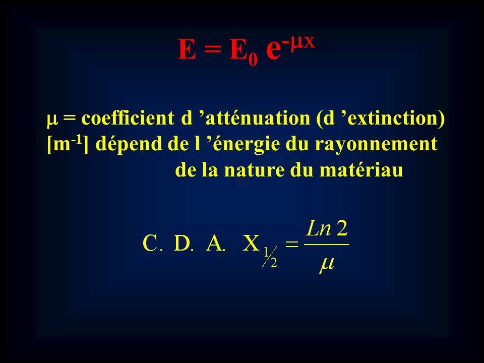 E = E 0 e - x = coefficient d atténuation (d extinction) [m -1 ] dépend de l énergie du rayonnement de la nature du matériau