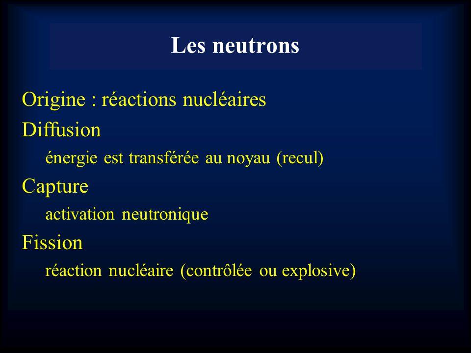 Les neutrons Origine : réactions nucléaires Diffusion énergie est transférée au noyau (recul) Capture activation neutronique Fission réaction nucléair