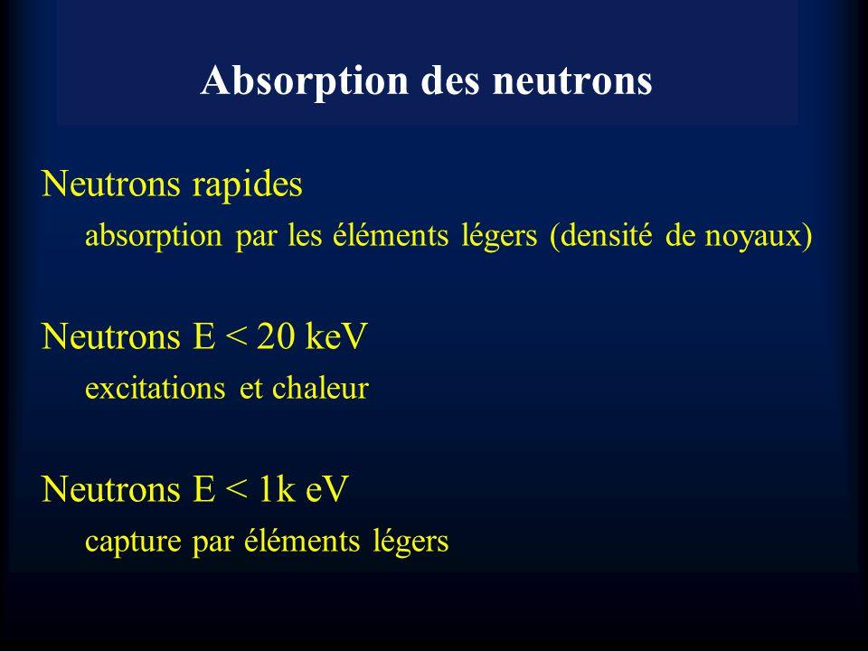 Absorption des neutrons Neutrons rapides absorption par les éléments légers (densité de noyaux) Neutrons E < 20 keV excitations et chaleur Neutrons E