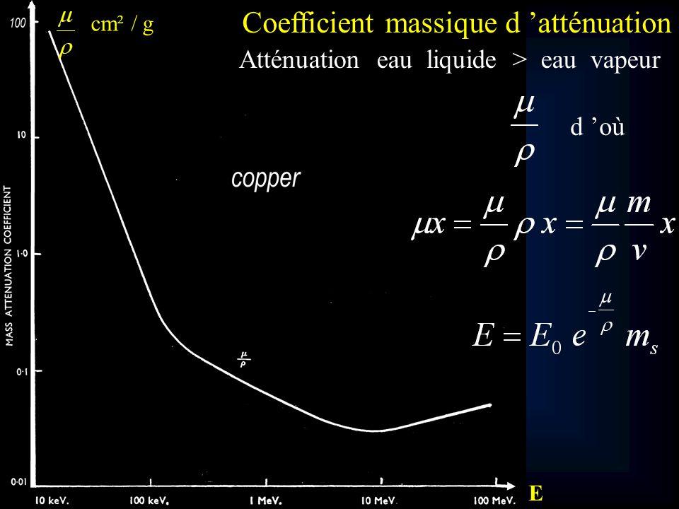 Coefficient massique d atténuation Atténuation eau liquide > eau vapeur d où E cm² / g