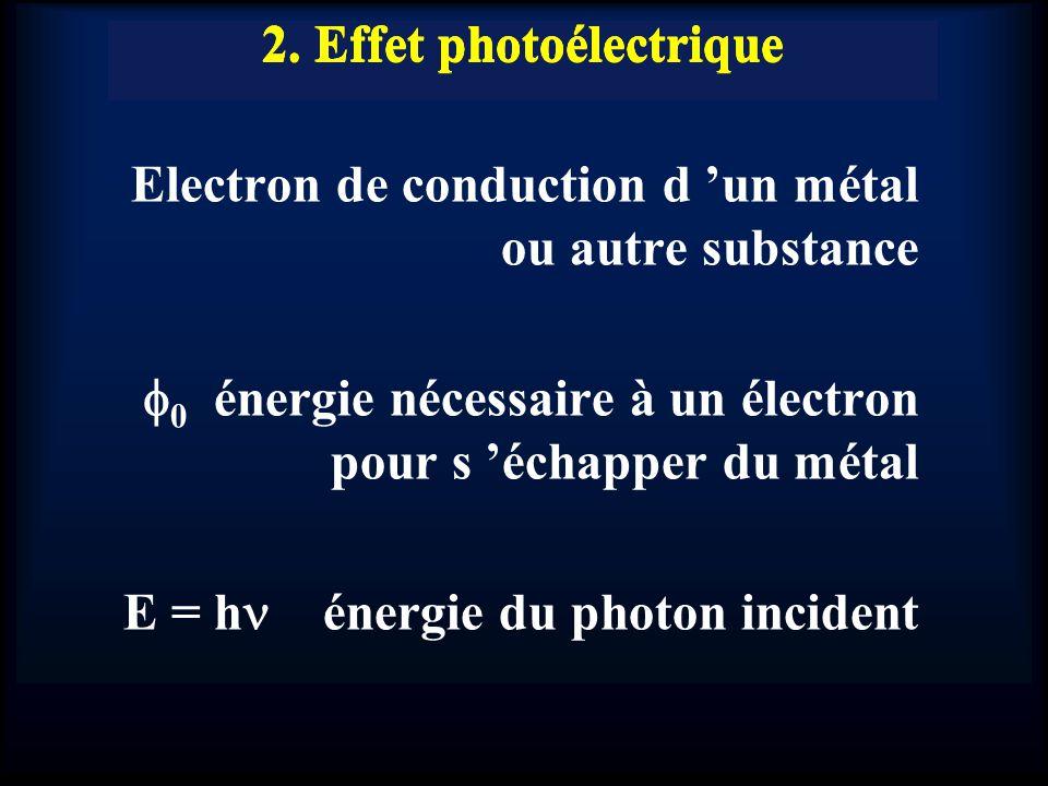 2. Effet photoélectrique Electron de conduction d un métal ou autre substance 0 énergie nécessaire à un électron pour s échapper du métal E = h énergi